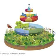 SDGs beeld (c) Felixx Landscape Archtects and planners